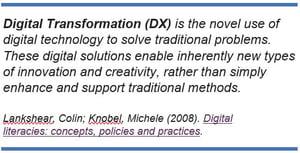 Digital Transformation Defintion