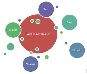 IT Governance 2