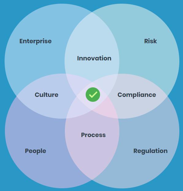 IT Governance 1
